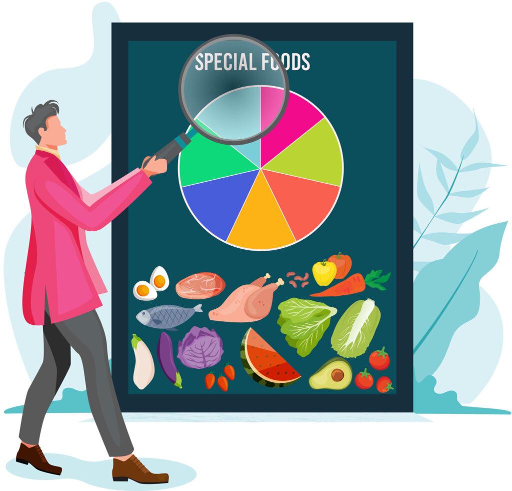 revogan - special foods